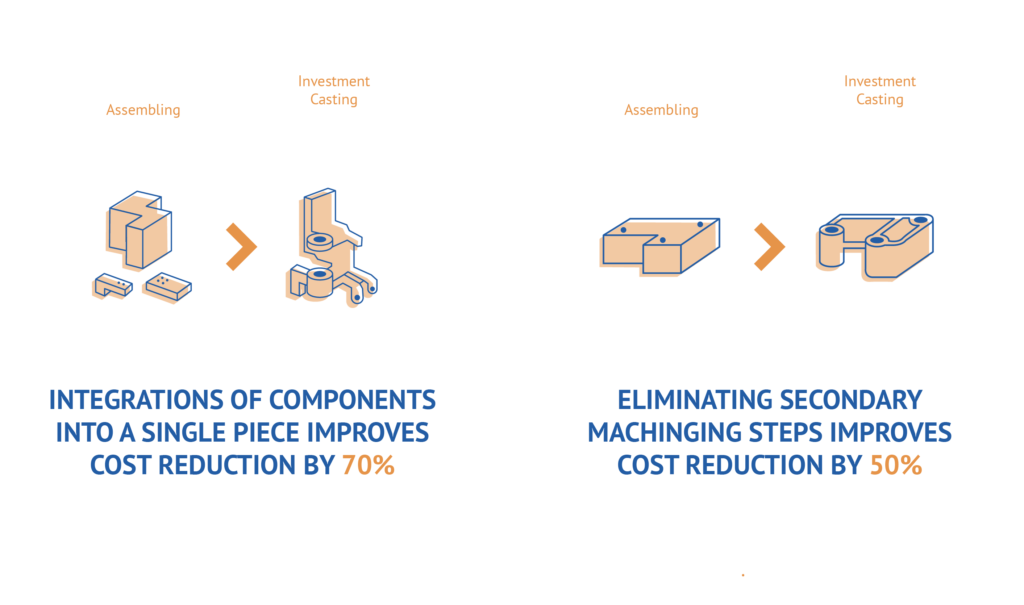 Investment casting cost reduction