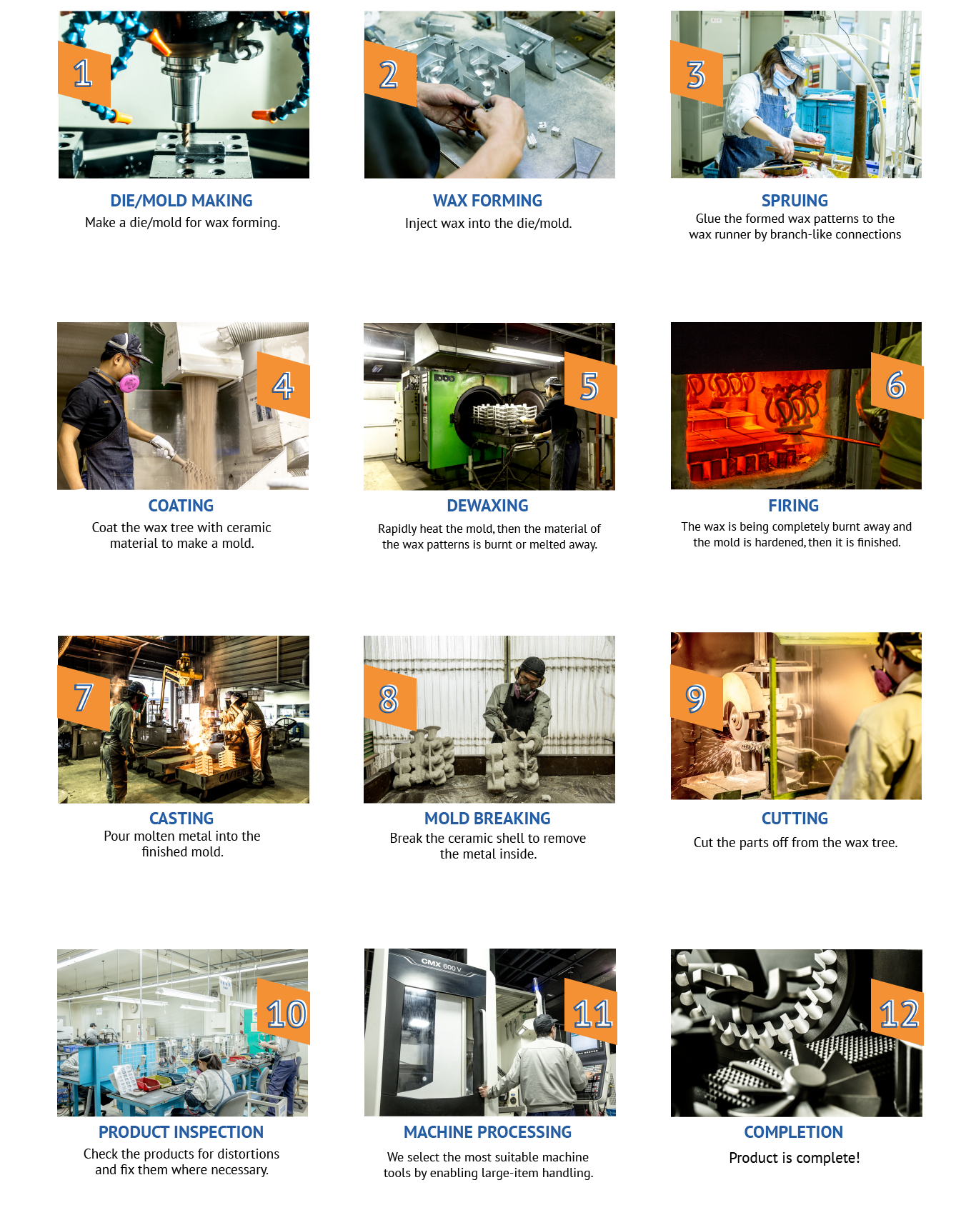 Investment Casting Production Flow